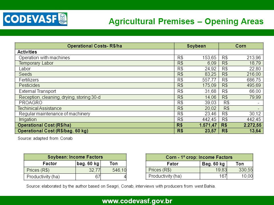 24 www.codevasf.gov.br Agricultural Premises – Opening Areas Operational Costs- R$/haSoybeanCorn Activities Operation with machines R$ 153,65 R$ 213,9