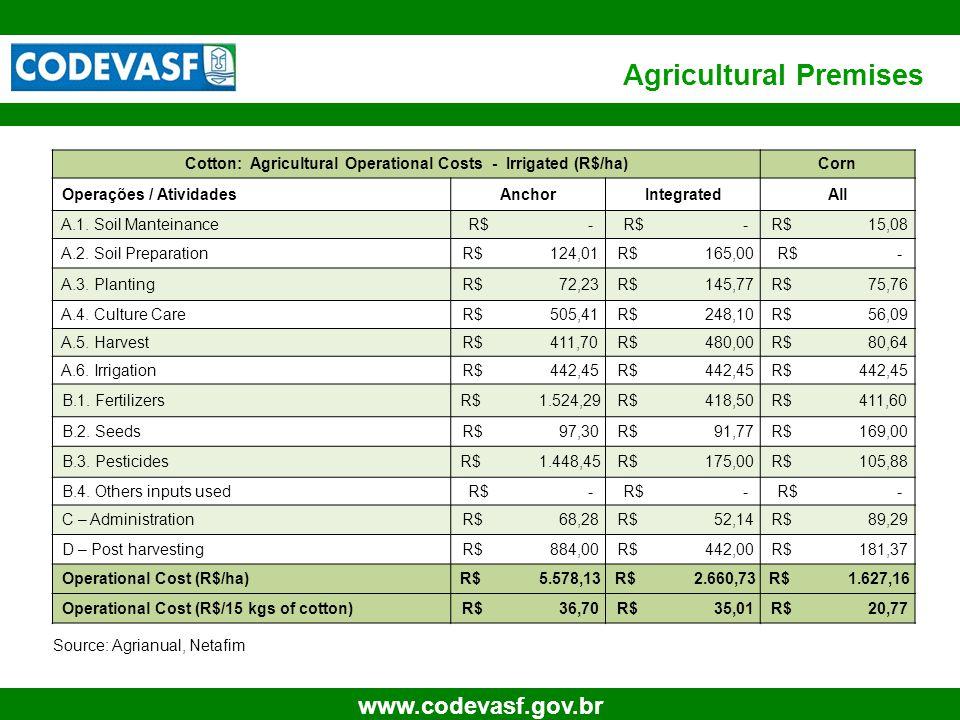 25 www.codevasf.gov.br Agricultural Premises Cotton: Agricultural Operational Costs - Irrigated (R$/ha)Corn Operações / Atividades AnchorIntegratedAll