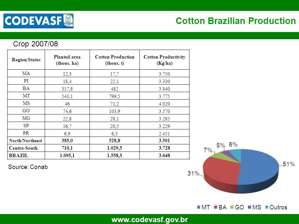 7 www.codevasf.gov.br Cotton Brazilian Production Region/States Planted area (thous. ha) Cotton Production (thous. t) Cotton Productivity (Kg/ha) MA 1