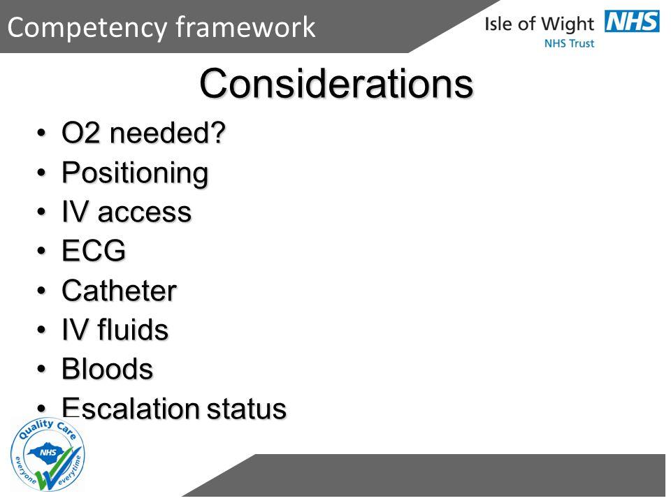 O2 needed?O2 needed? PositioningPositioning IV accessIV access ECGECG CatheterCatheter IV fluidsIV fluids BloodsBloods Escalation statusEscalation sta