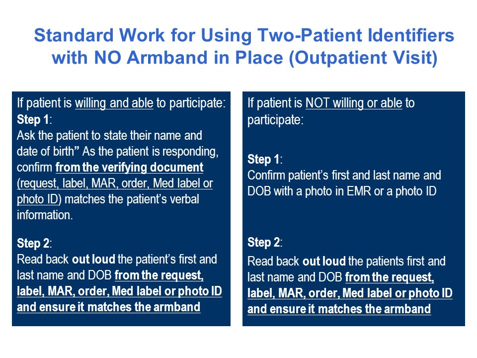 """If patient is willing and able to participate: Step 1 : Ask the patient to state their name and date of birth """" As the patient is responding, confirm"""