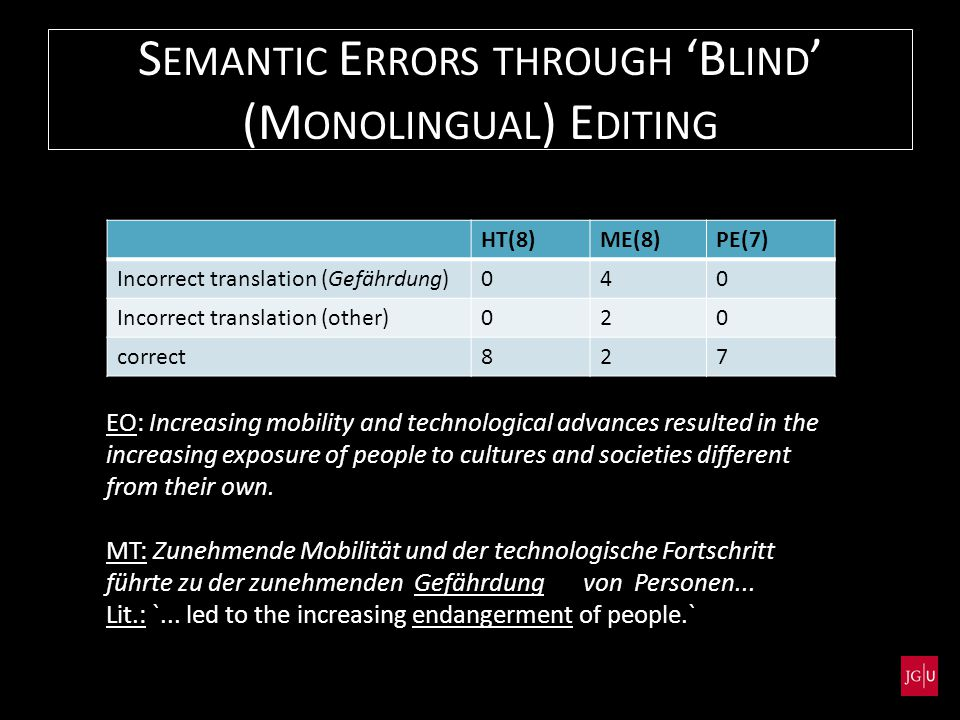 S EMANTIC E RRORS THROUGH 'B LIND ' (M ONOLINGUAL ) E DITING EO: Increasing mobility and technological advances resulted in the increasing exposure of people to cultures and societies different from their own.