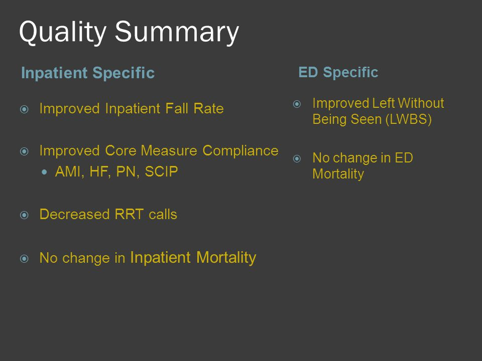 Quality Summary Inpatient Specific ED Specific  Improved Inpatient Fall Rate  Improved Core Measure Compliance AMI, HF, PN, SCIP  Decreased RRT calls  No change in Inpatient Mortality  Improved Left Without Being Seen (LWBS)  No change in ED Mortality
