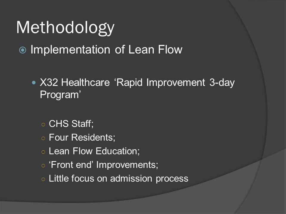 Methodology  Implementation of Lean Flow X32 Healthcare 'Rapid Improvement 3-day Program' ○ CHS Staff; ○ Four Residents; ○ Lean Flow Education; ○ 'Front end' Improvements; ○ Little focus on admission process