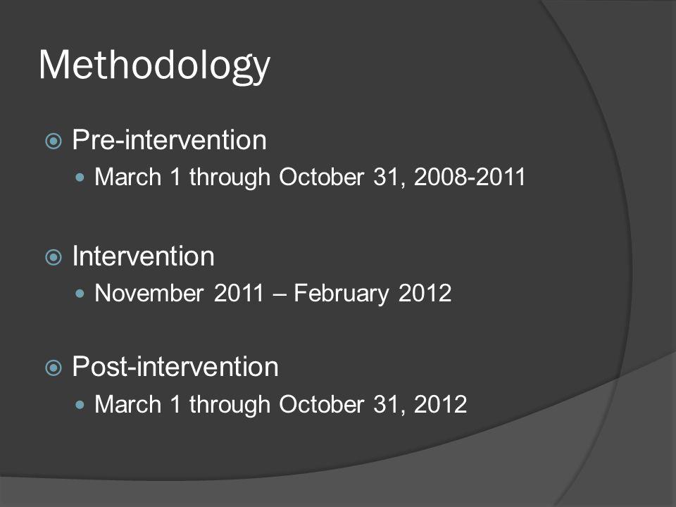 Methodology  Pre-intervention March 1 through October 31, 2008-2011  Intervention November 2011 – February 2012  Post-intervention March 1 through October 31, 2012