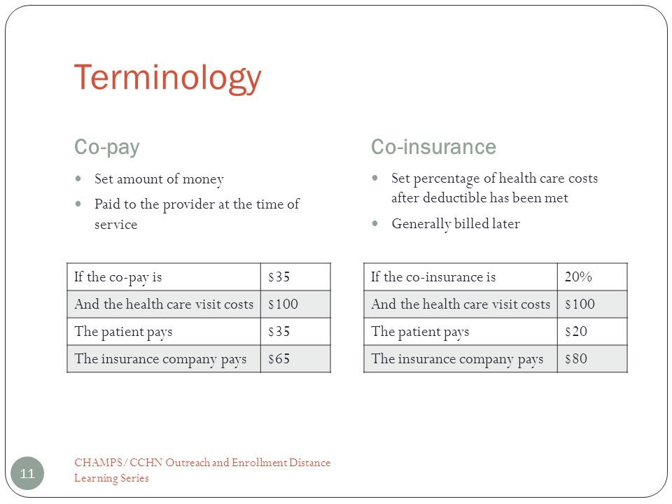 Terminology Co-payCo-insurance 11 Set amount of money Paid to the provider at the time of service If the co-pay is$35 And the health care visit costs$
