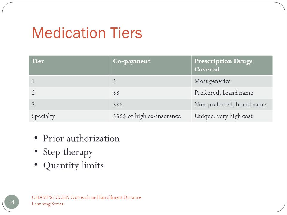Medication Tiers 14 TierCo-paymentPrescription Drugs Covered 1$Most generics 2$$Preferred, brand name 3$$$Non-preferred, brand name Specialty$$$$ or high co-insuranceUnique, very high cost Prior authorization Step therapy Quantity limits CHAMPS/CCHN Outreach and Enrollment Distance Learning Series