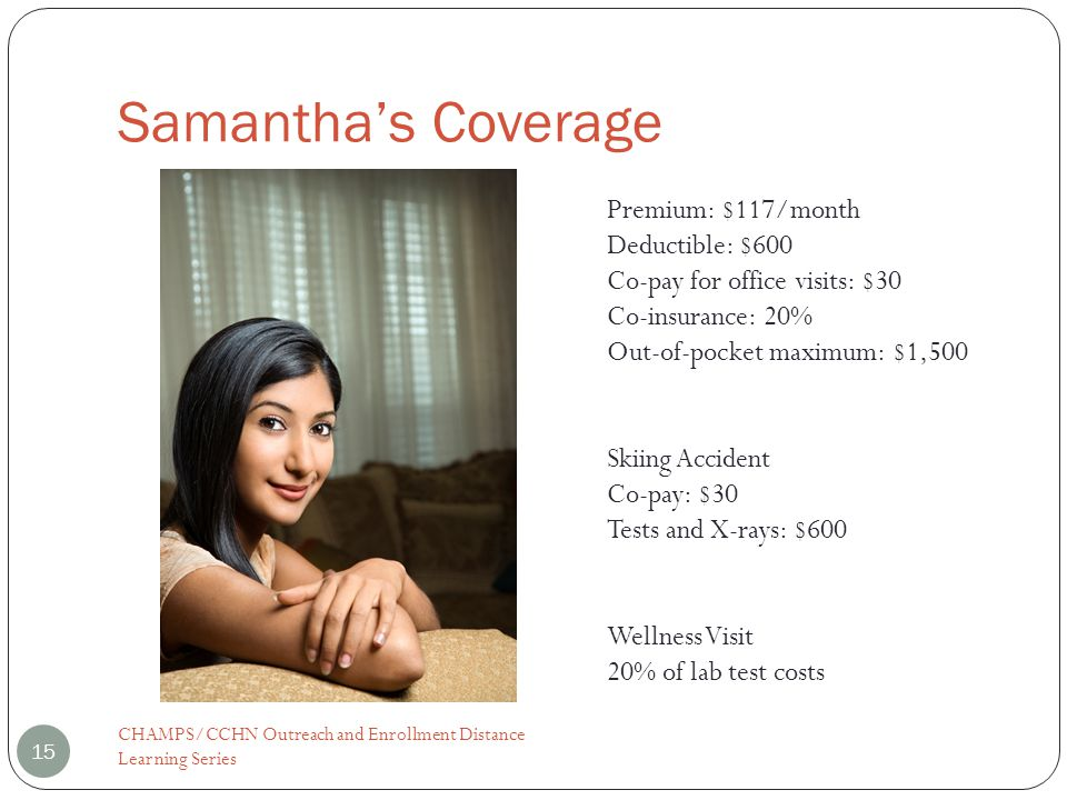 Samantha's Coverage Premium: $117/month Deductible: $600 Co-pay for office visits: $30 Co-insurance: 20% Out-of-pocket maximum: $1,500 Skiing Accident