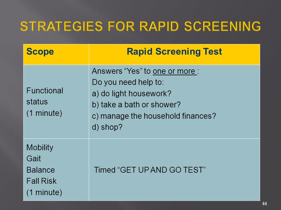 ScopeRapid Screening Test Cognitive function (3 mins) Mini Cog Test + Clock Drawing Test (if needed) Depression (PHQ-2 ) (1 min) Answers Yes to either: Do you often feel down or depressed? Have you lost interest in doing things? Delirium (1 min) Confusion Assessment Method (CAM) -Acute onset -Fluctuation -Inattention -Altered level of consciousness 43