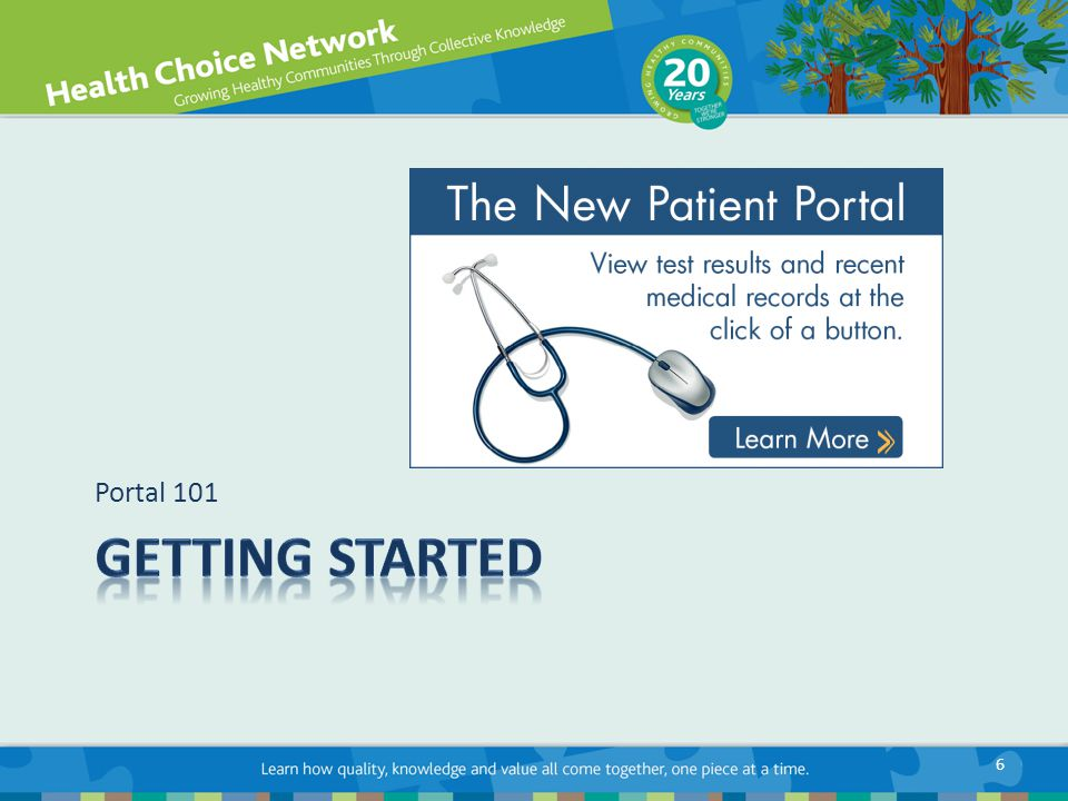 1.Patient clicks on Medical History Questionnaire 2.