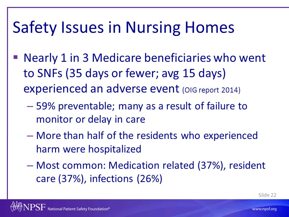 Slide 22 Safety Issues in Nursing Homes  Nearly 1 in 3 Medicare beneficiaries who went to SNFs (35 days or fewer; avg 15 days) experienced an adverse