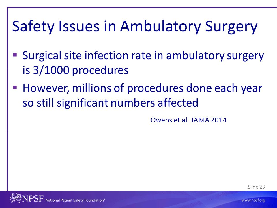 Slide 23 Safety Issues in Ambulatory Surgery  Surgical site infection rate in ambulatory surgery is 3/1000 procedures  However, millions of procedur