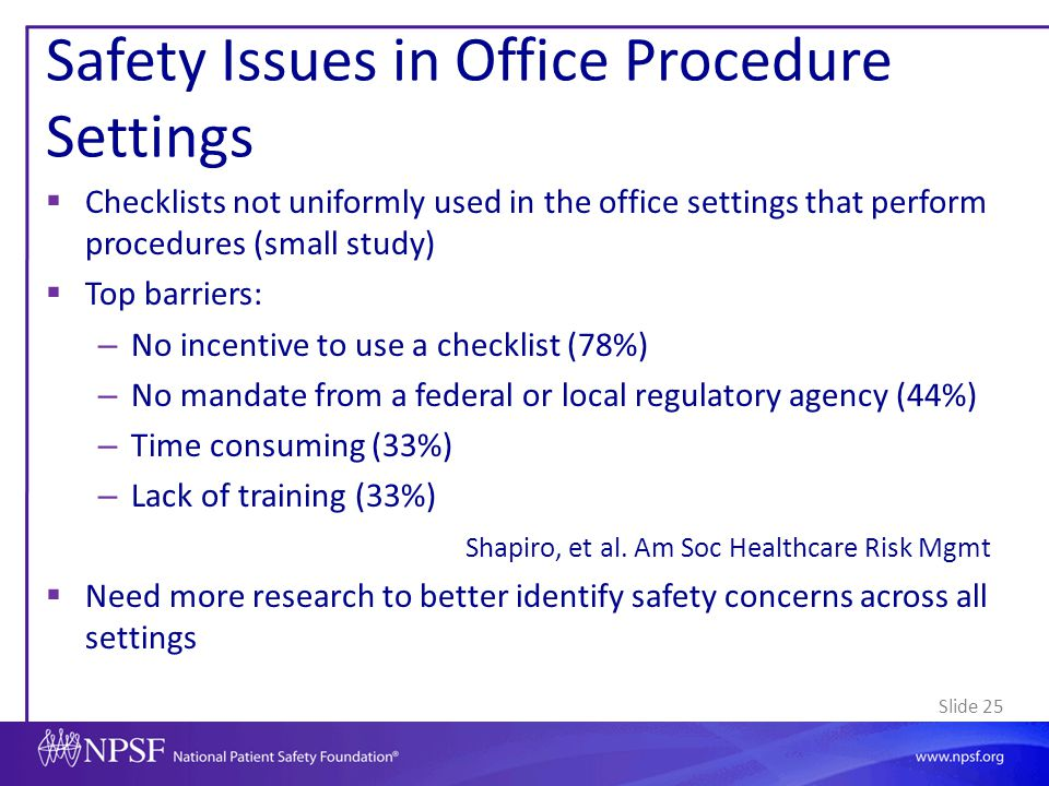 Slide 25 Safety Issues in Office Procedure Settings  Checklists not uniformly used in the office settings that perform procedures (small study)  Top