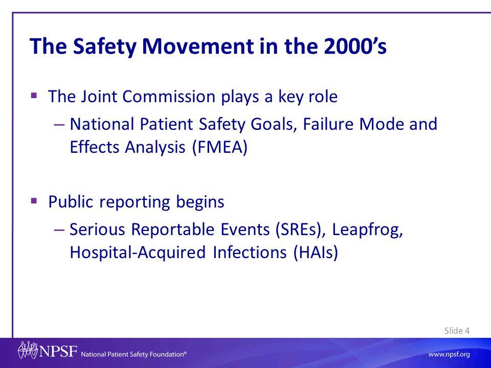 Slide 5 2009 Survey Results