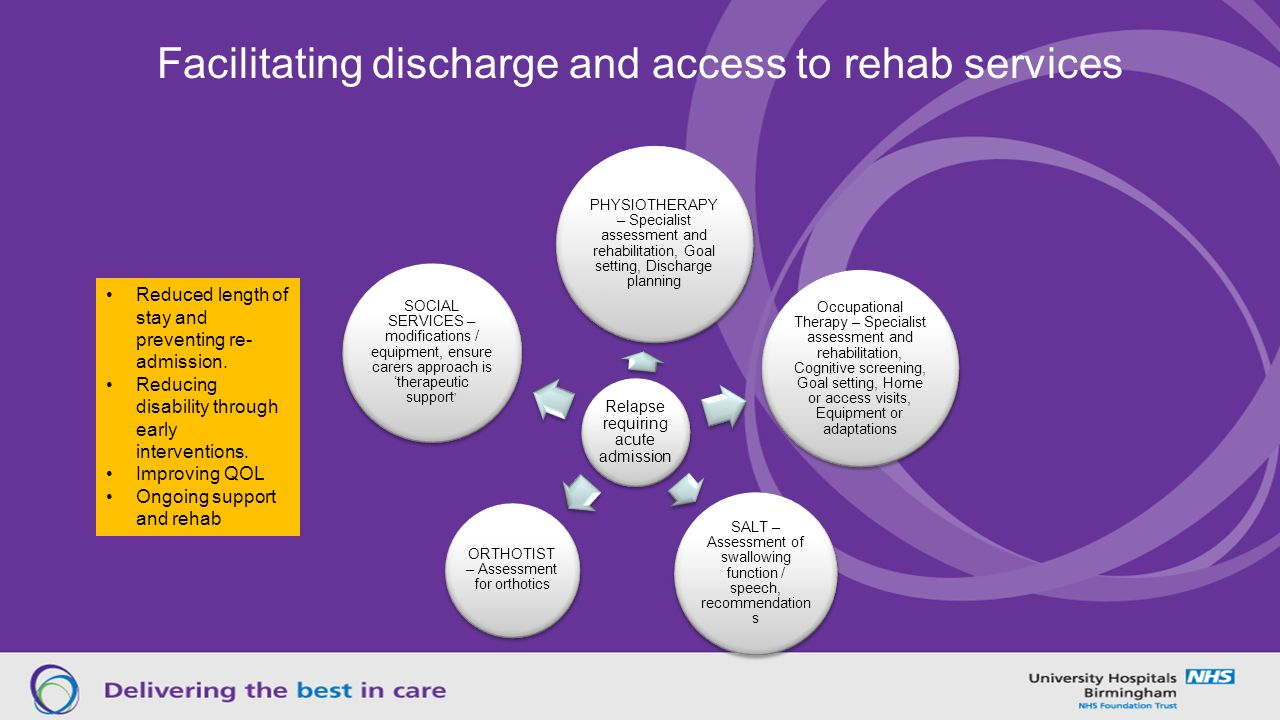 Facilitating discharge and access to rehab services Relapse requiring acute admission PHYSIOTHERAPY – Specialist assessment and rehabilitation, Goal setting, Discharge planning Occupational Therapy – Specialist assessment and rehabilitation, Cognitive screening, Goal setting, Home or access visits, Equipment or adaptations SALT – Assessment of swallowing function / speech, recommendation s ORTHOTIST – Assessment for orthotics SOCIAL SERVICES – modifications / equipment, ensure carers approach is 'therapeutic support ' Reduced length of stay and preventing re- admission.