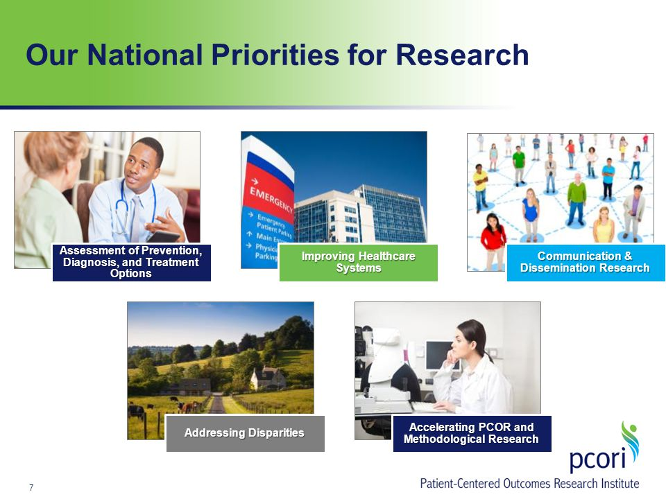 Our National Priorities for Research Assessment of Prevention, Diagnosis, and Treatment Options Improving Healthcare Systems Communication & Dissemina