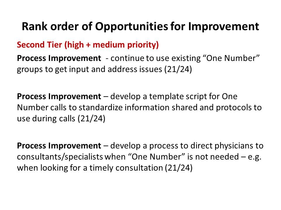 Rank order of Opportunities for Improvement Second Tier (high + medium priority) Process Improvement - continue to use existing One Number groups to get input and address issues (21/24) Process Improvement – develop a template script for One Number calls to standardize information shared and protocols to use during calls (21/24) Process Improvement – develop a process to direct physicians to consultants/specialists when One Number is not needed – e.g.
