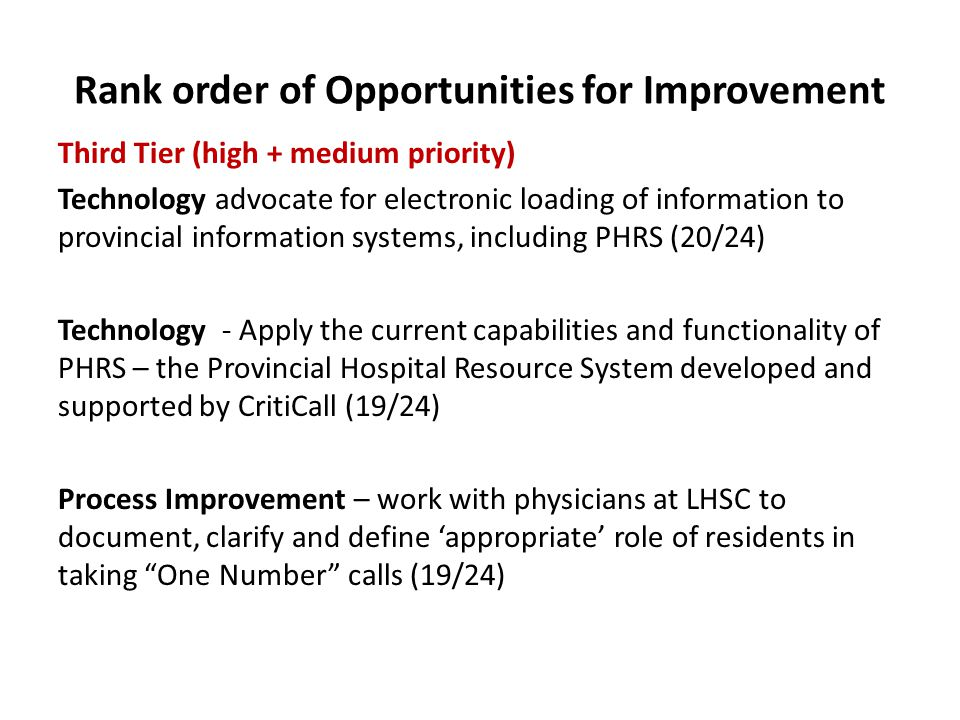 Rank order of Opportunities for Improvement Third Tier (high + medium priority) Technology advocate for electronic loading of information to provincial information systems, including PHRS (20/24) Technology - Apply the current capabilities and functionality of PHRS – the Provincial Hospital Resource System developed and supported by CritiCall (19/24) Process Improvement – work with physicians at LHSC to document, clarify and define 'appropriate' role of residents in taking One Number calls (19/24)