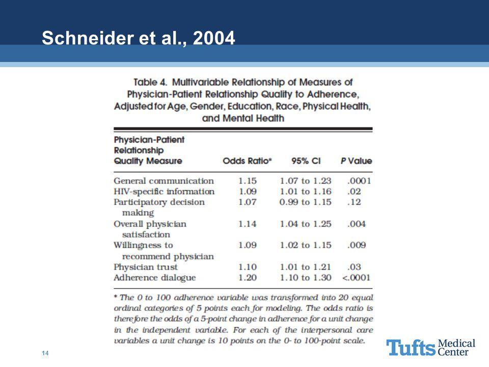 Schneider et al., 2004 14