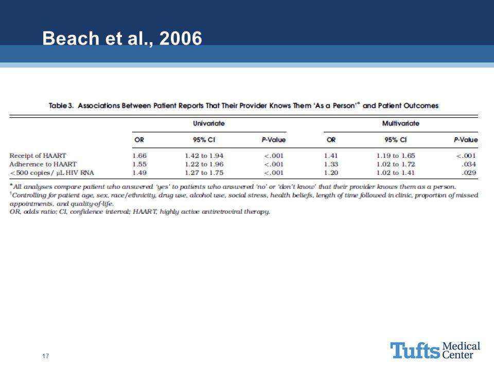 Beach et al., 2006 17