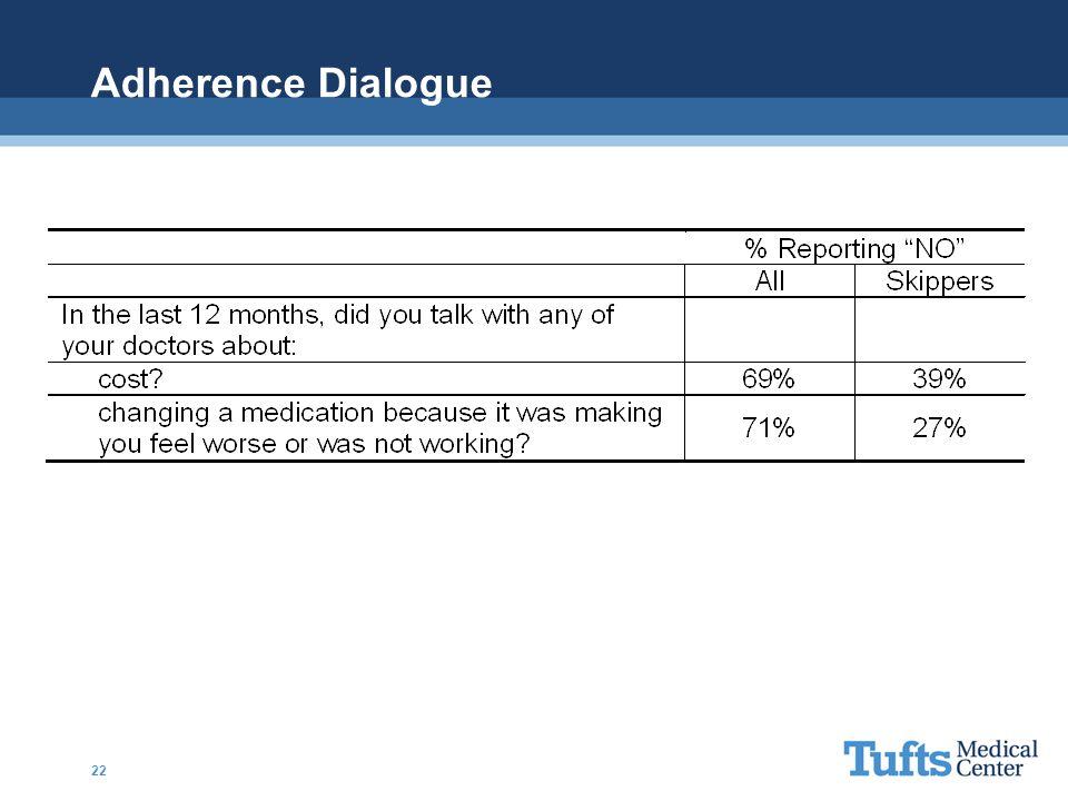 Adherence Dialogue 22