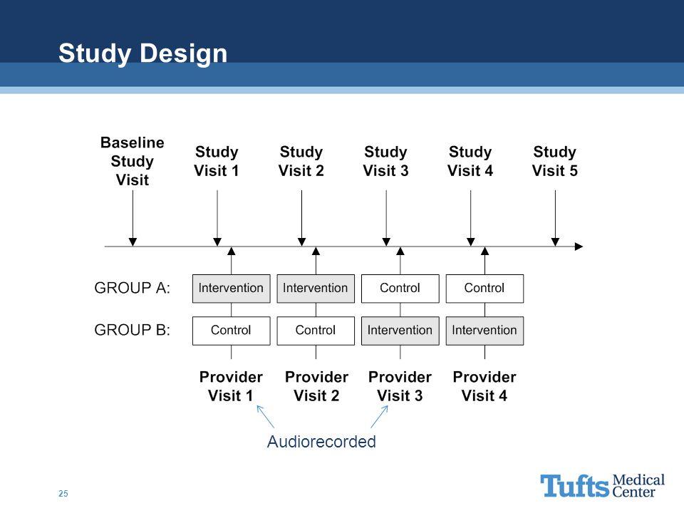 Study Design 25 Audiorecorded