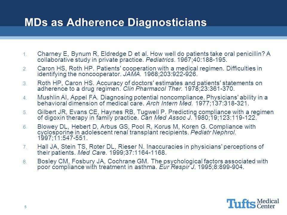 MDs as Adherence Diagnosticians 1.Charney E, Bynum R, Eldredge D et al.