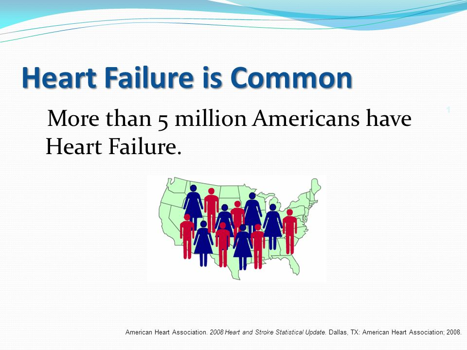 More than 5 million Americans have Heart Failure. American Heart Association. 2008 Heart and Stroke Statistical Update. Dallas, TX: American Heart Ass