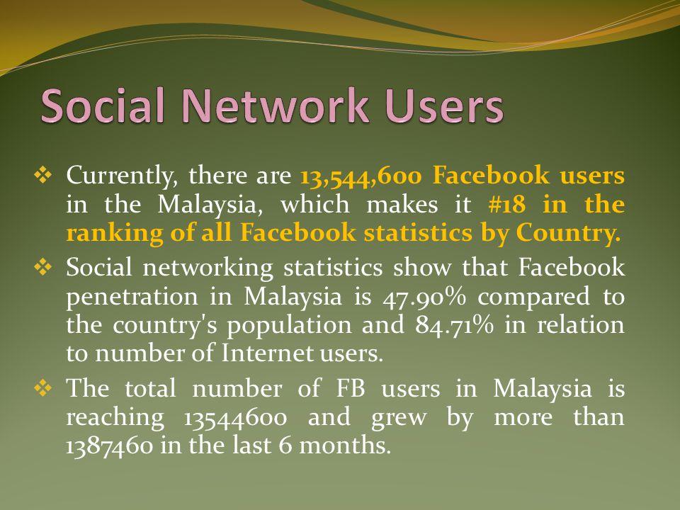 http://www.socialbakers.com