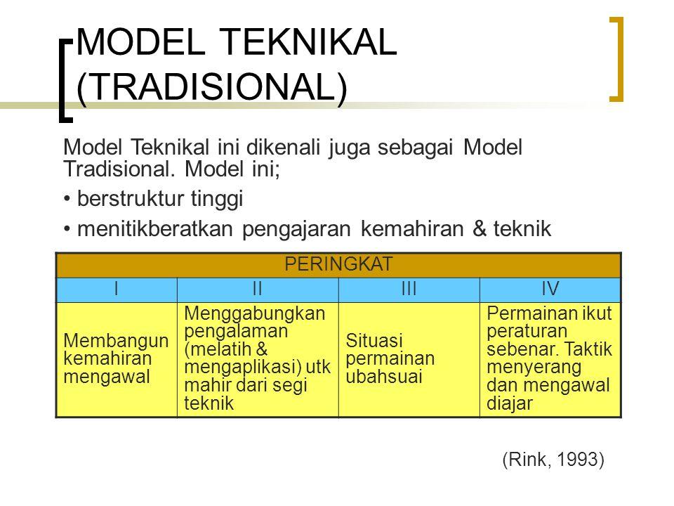 MODEL TEKNIKAL (TRADISIONAL) Model Teknikal ini dikenali juga sebagai Model Tradisional.