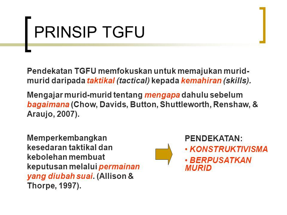 PRINSIP TGFU Pendekatan TGFU memfokuskan untuk memajukan murid- murid daripada taktikal (tactical) kepada kemahiran (skills).