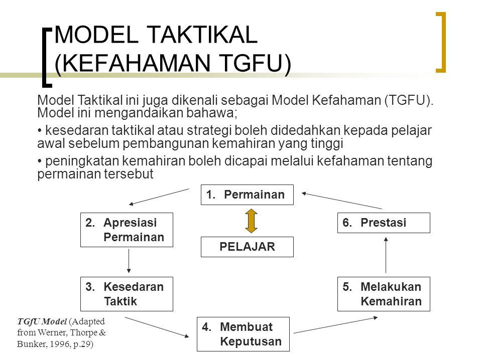 MODEL TAKTIKAL (KEFAHAMAN TGFU) Model Taktikal ini juga dikenali sebagai Model Kefahaman (TGFU).