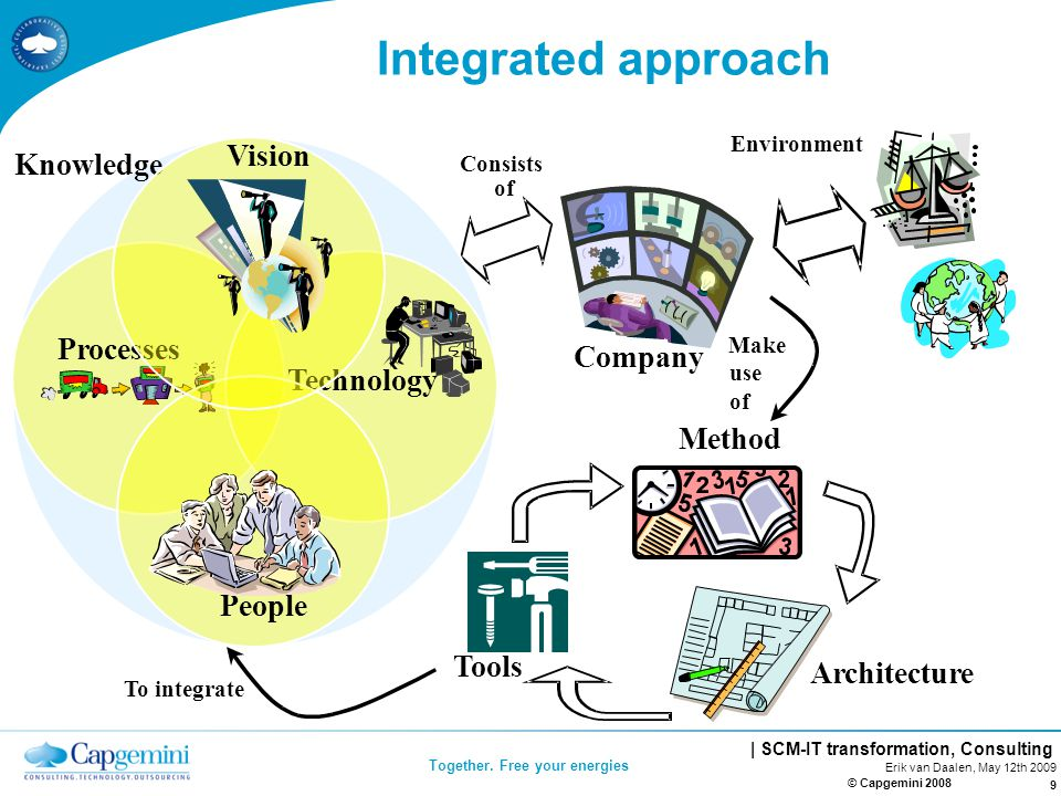   SCM-IT transformation, Consulting Together.