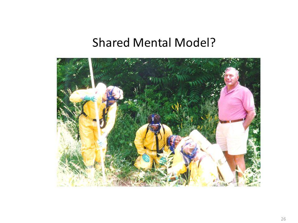 26 Shared Mental Model?