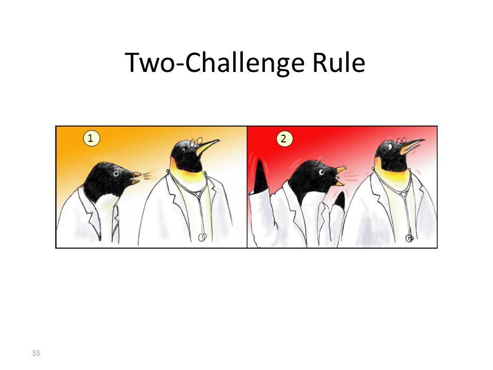 33 Two-Challenge Rule 1 2