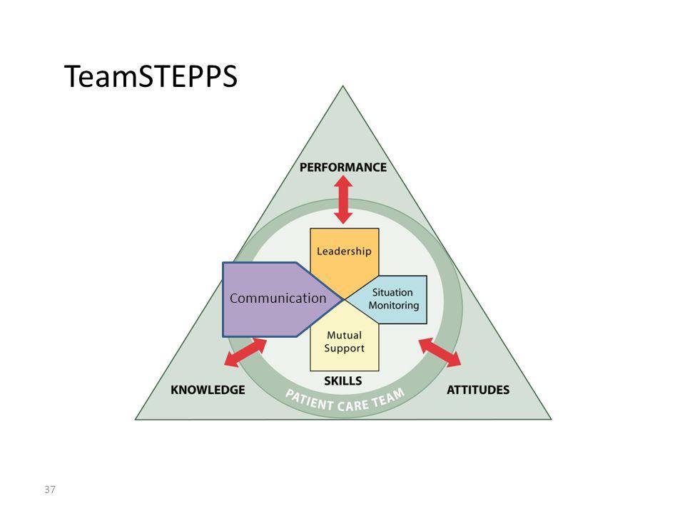 37 TeamSTEPPS Communication