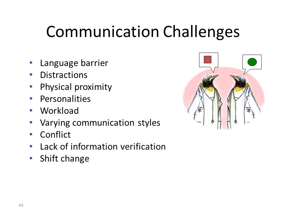 44 Communication Challenges Language barrier Distractions Physical proximity Personalities Workload Varying communication styles Conflict Lack of information verification Shift change