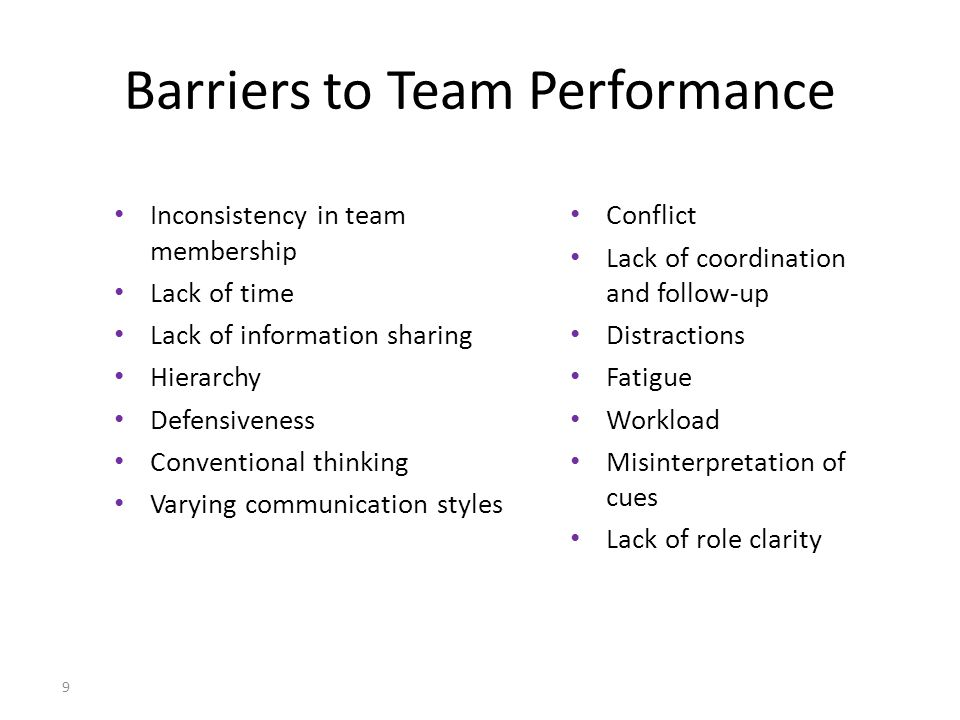 9 Barriers to Team Performance Inconsistency in team membership Lack of time Lack of information sharing Hierarchy Defensiveness Conventional thinking Varying communication styles Conflict Lack of coordination and follow-up Distractions Fatigue Workload Misinterpretation of cues Lack of role clarity