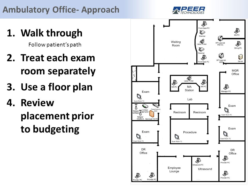 Ambulatory Office- Approach 1.Walk through Follow patient's path 2.Treat each exam room separately 3.Use a floor plan 4.Review placement prior to budgeting