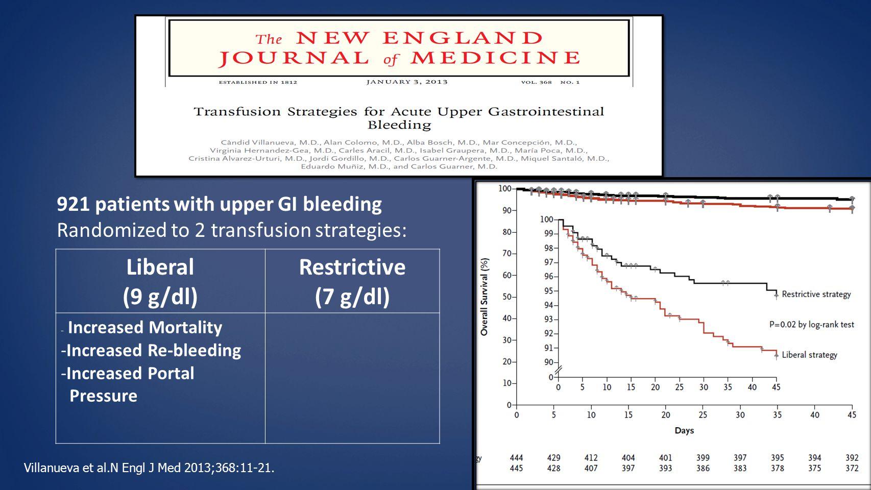 Villanueva et al.N Engl J Med 2013;368:11-21.