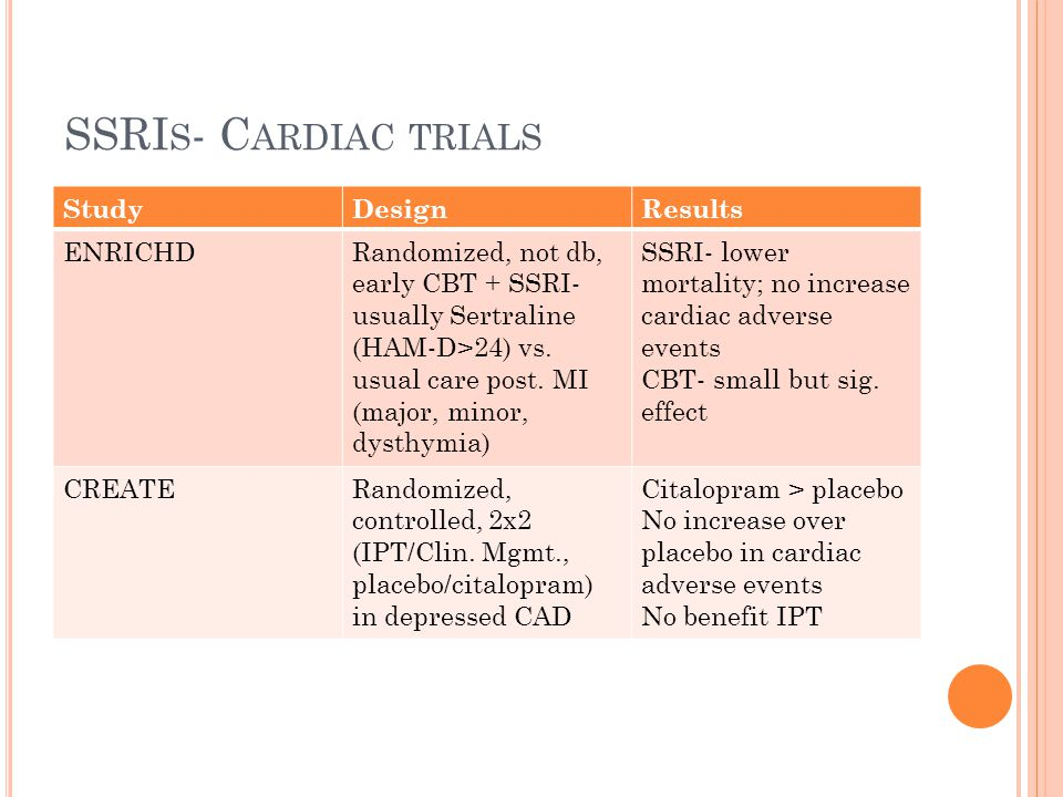 SSRI S - C ARDIAC TRIALS StudyDesignResults ENRICHDRandomized, not db, early CBT + SSRI- usually Sertraline (HAM-D>24) vs.