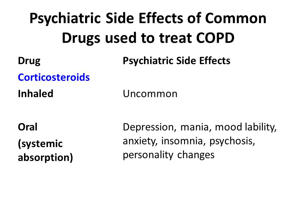 Psychiatric Side Effects of Common Drugs used to treat COPD Drug Corticosteroids Inhaled Oral (systemic absorption) Psychiatric Side Effects Uncommon Depression, mania, mood lability, anxiety, insomnia, psychosis, personality changes