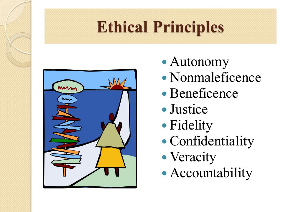 Ethical Principles Autonomy Nonmaleficence Beneficence Justice Fidelity Confidentiality Veracity Accountability