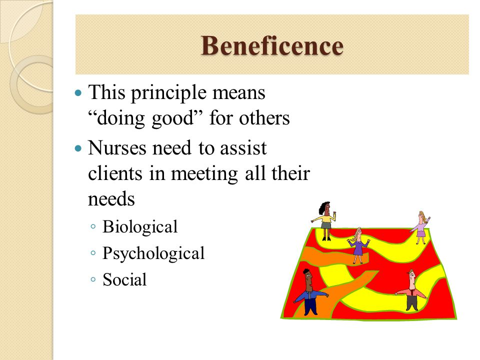 "Beneficence This principle means ""doing good"" for others Nurses need to assist clients in meeting all their needs ◦ Biological ◦ Psychological ◦ Socia"