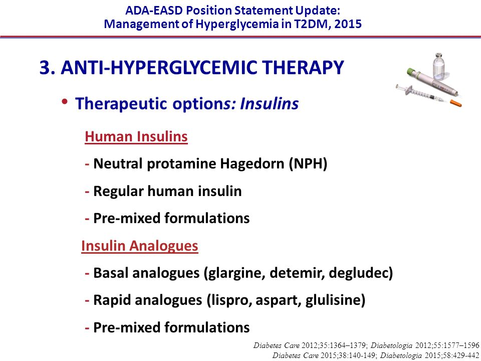 ADA-EASD Position Statement Update: Management of Hyperglycemia in T2DM, 2015 3. ANTI-HYPERGLYCEMIC THERAPY Therapeutic options: Insulins Human Insuli