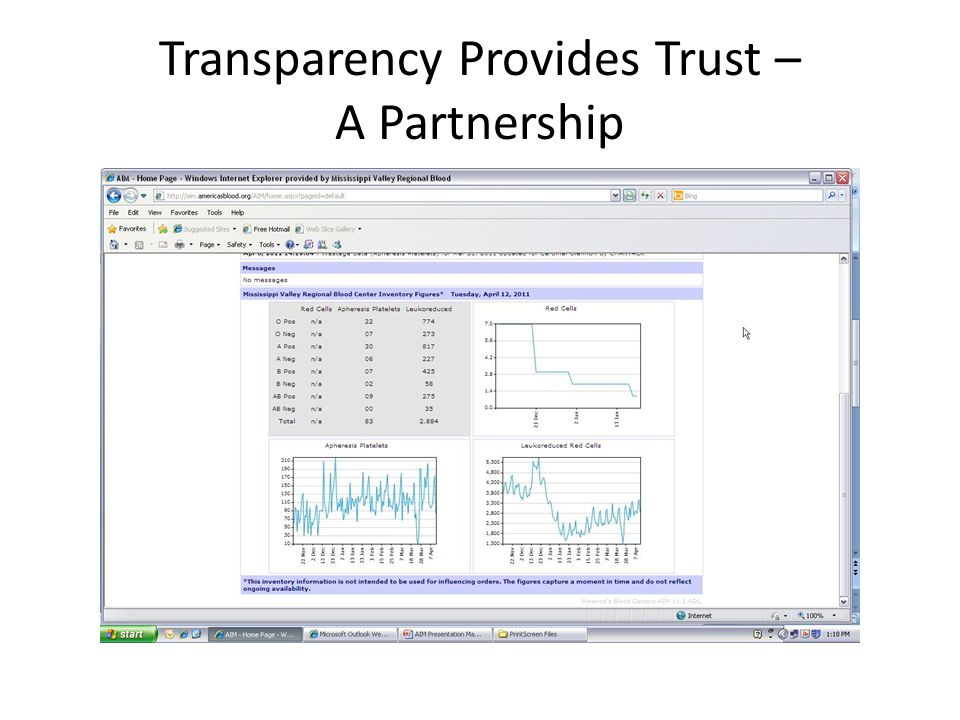 Transparency Provides Trust – A Partnership