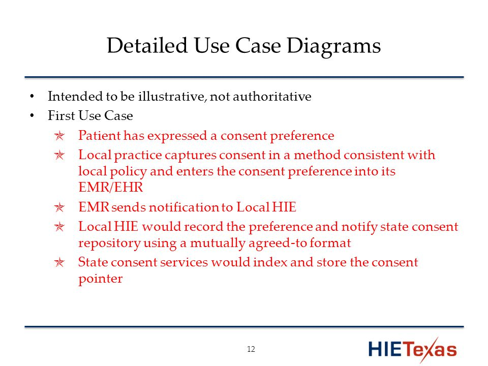 Detailed Use Case Diagrams Intended to be illustrative, not authoritative First Use Case ✯ Patient has expressed a consent preference ✯ Local practice captures consent in a method consistent with local policy and enters the consent preference into its EMR/EHR ✯ EMR sends notification to Local HIE ✯ Local HIE would record the preference and notify state consent repository using a mutually agreed-to format ✯ State consent services would index and store the consent pointer 12