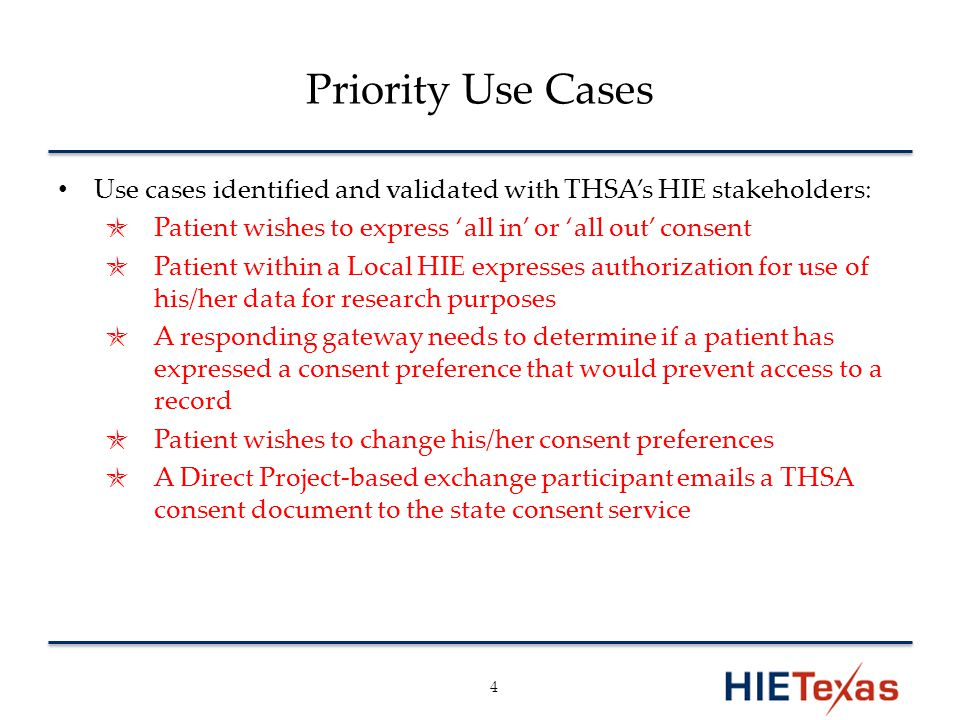 Priority Use Cases Use cases identified and validated with THSA's HIE stakeholders: ✯ Patient wishes to express 'all in' or 'all out' consent ✯ Patient within a Local HIE expresses authorization for use of his/her data for research purposes ✯ A responding gateway needs to determine if a patient has expressed a consent preference that would prevent access to a record ✯ Patient wishes to change his/her consent preferences ✯ A Direct Project-based exchange participant emails a THSA consent document to the state consent service 4