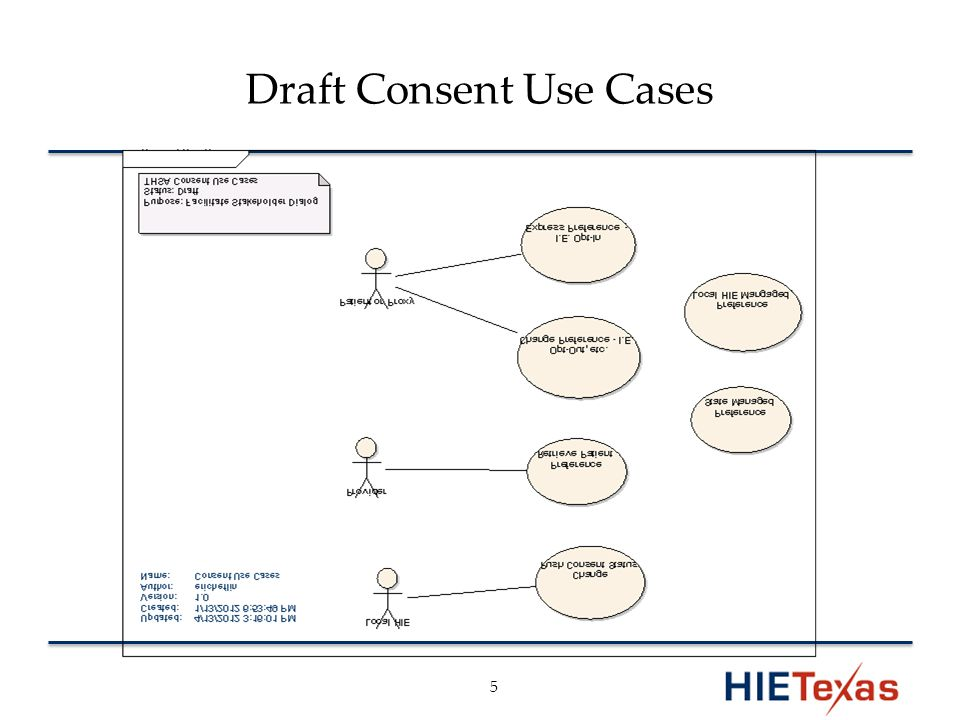Draft Consent Use Cases 5