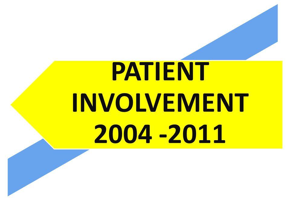 PATIENT INVOLVEMENT 2004 -2011
